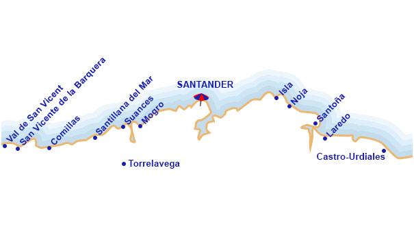 Hoteles En Costa De Cantabria Centraldereservas Com